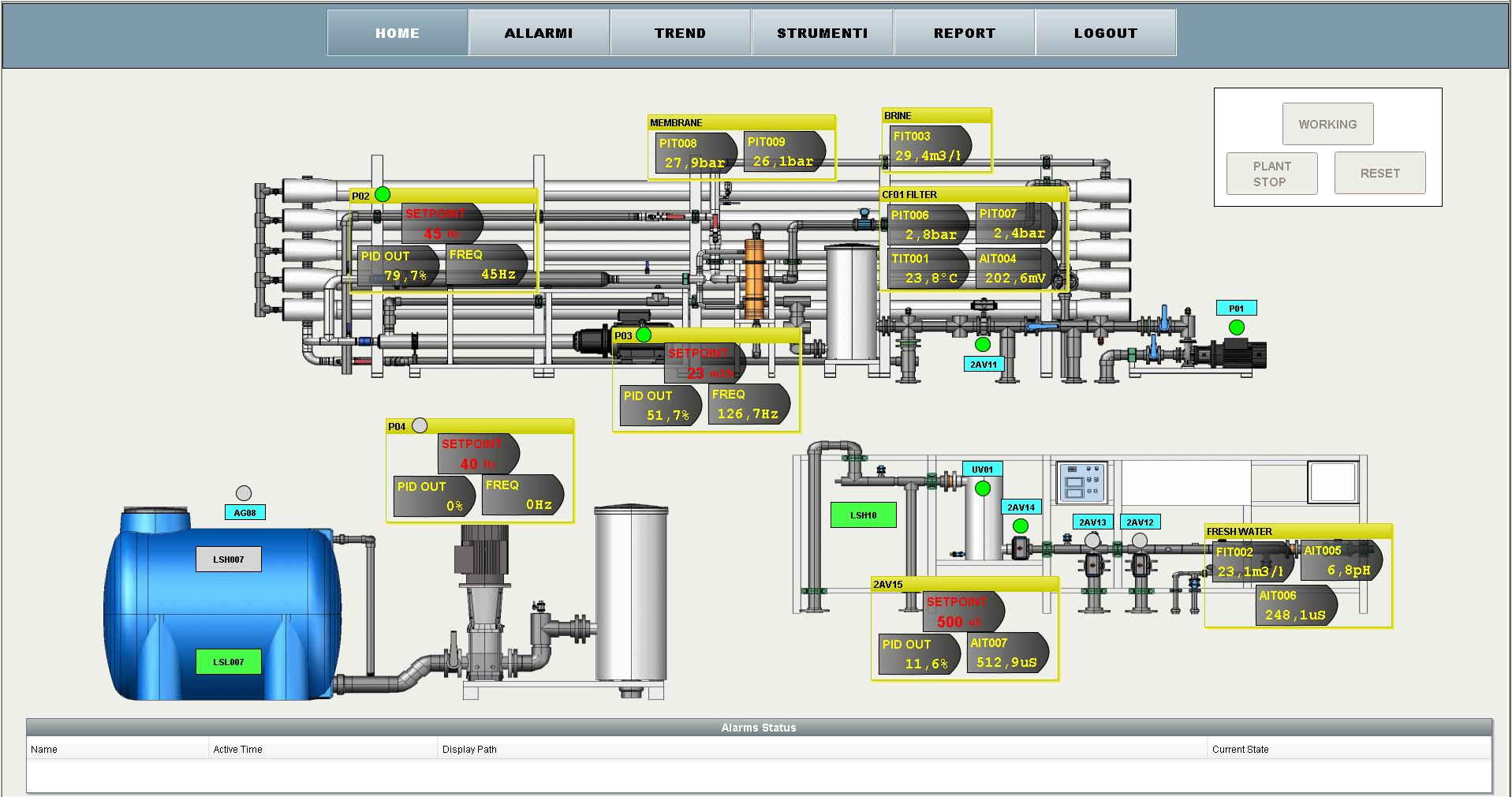 impianto di depurazione acqua a osmosi inversa